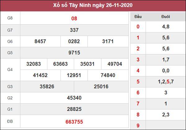 Nhận định KQXS Tây Ninh 3/12/2020 chốt XSTN thứ 5