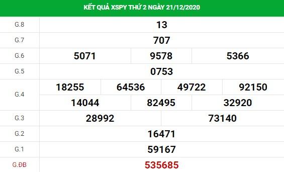 Soi cầu dự đoán XS Phú Yên Vip ngày 28/12/2020