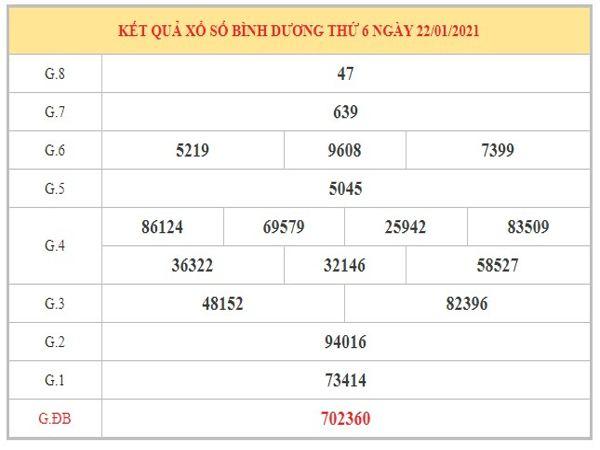 Dự đoán XSBD ngày 29/1/2021 dựa trên kết quả kì trước