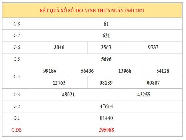 Thống kê KQXSTV ngày 22/1/2021 dựa trên kết quả kì trước