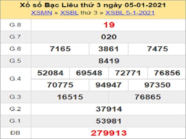 Nhận định KQXSBL ngày 12/01/2020- xổ số bạc liêu cùng chuyên gia