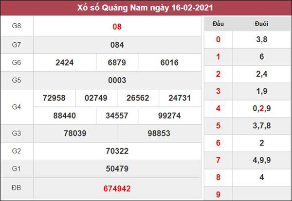 Dự đoán XSQNM 23/2/2021 chốt đầu đuôi giải đặc biệt Quảng Nam