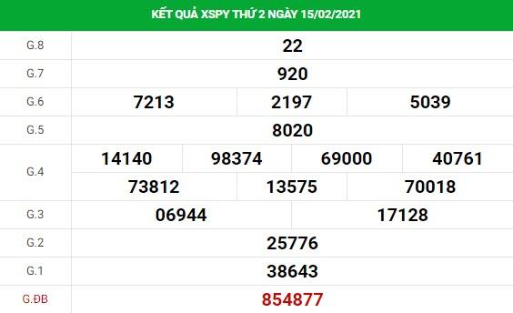 Soi cầu dự đoán XS Phú Yên Vip ngày 22/02/2021