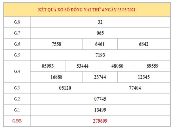 Thống kê KQXSDN ngày 10/3/2021 dựa trên kết quả kỳ trước