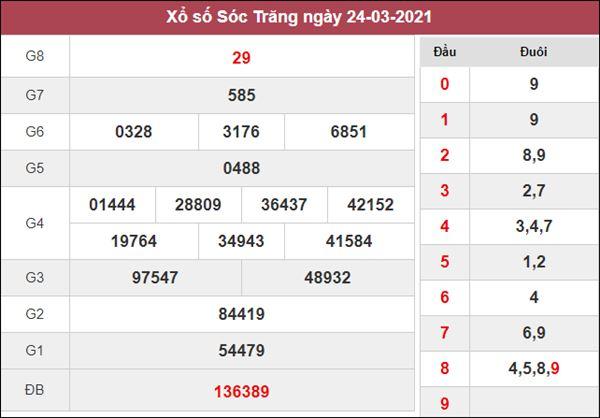 Nhận định KQXS Sóc Trăng 31/3/2021 thứ 4 cùng chuyên gia