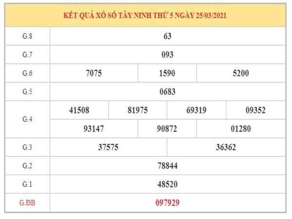 Dự đoán XSTN ngày 1/4/2021 dựa trên kết quả kì trước