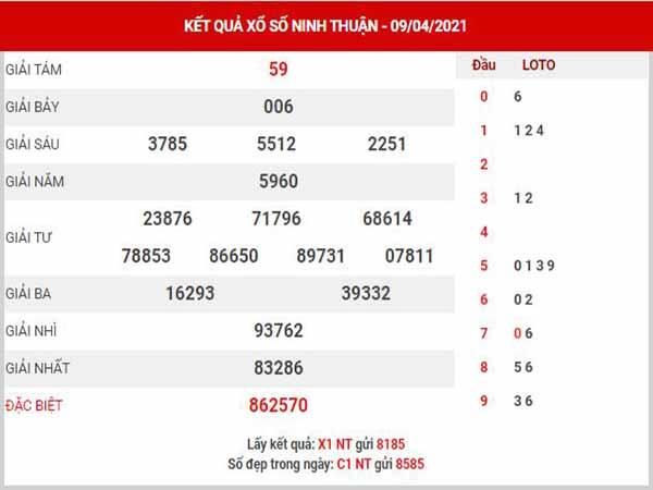 Soi cầu XSNT ngày 16/4/2021 - Soi cầu KQ Ninh Thuận thứ 6 chuẩn xác
