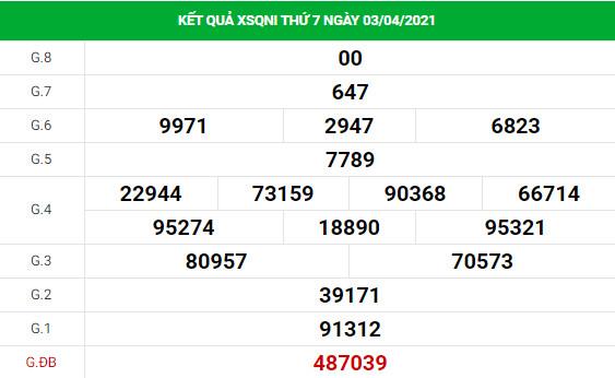 Phân tích kết quả XS Quảng Ngãi ngày 10/04/2021