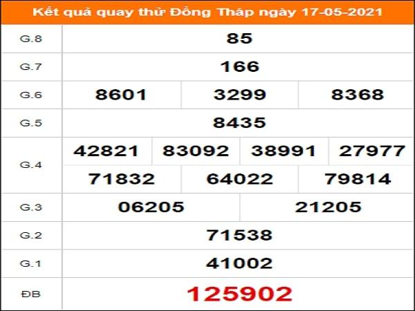 Quay thử kết quả xổ số Đồng Tháp 17/5/2021