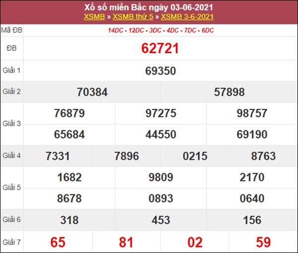 Thống kê XSMB 4/6/2021 chốt loto miền Bắc giờ vàng