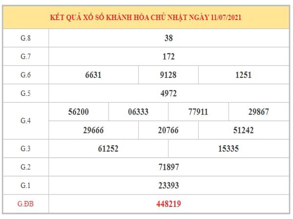 Phân tích KQXSKH ngày 14/7/2021 dựa trên kết quả kì trước