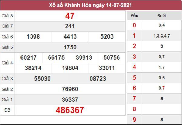 Dự đoán XSKH 18/7/2021 chủ nhật xác suất lô về cao
