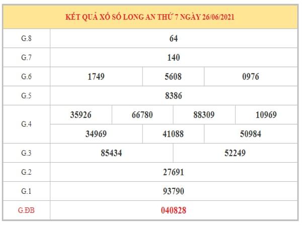 Soi cầu XSLA ngày 3/7/2021 dựa trên kết quả kì trước