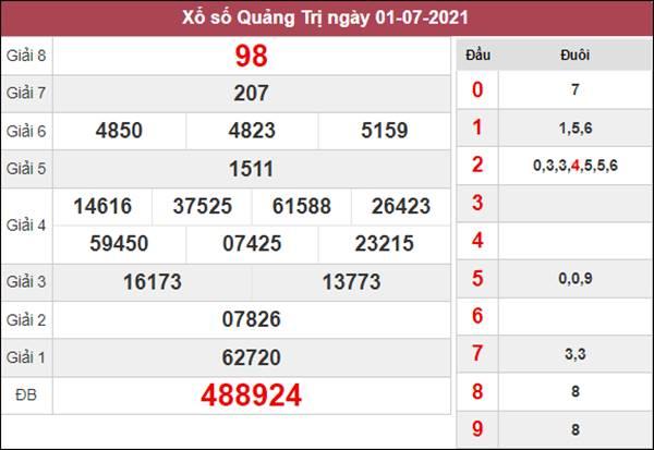 Dự đoán XSQT 8/7/2021 thứ 5 chốt số tỷ lệ trúng cao