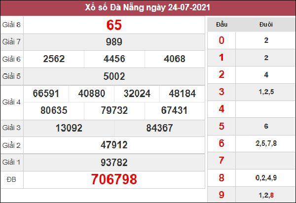 Soi cầu KQXS Đà Nẵng 11/8/2021 chốt XSDNG chuẩn xác