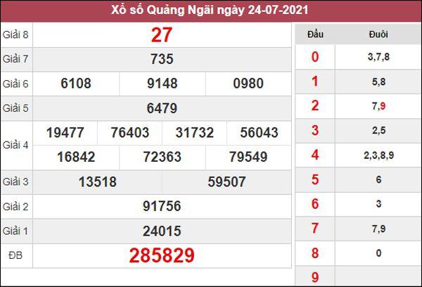 Thống kê KQXSQNG 14/8/2021 thứ 7 xác suất lô về cao nhất
