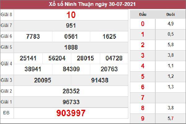 Nhận định KQXS Ninh Thuận 6/8/2021 chốt XSNT cùng cao thủ