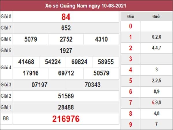 Dự đoán XSQNM 17-08-2021