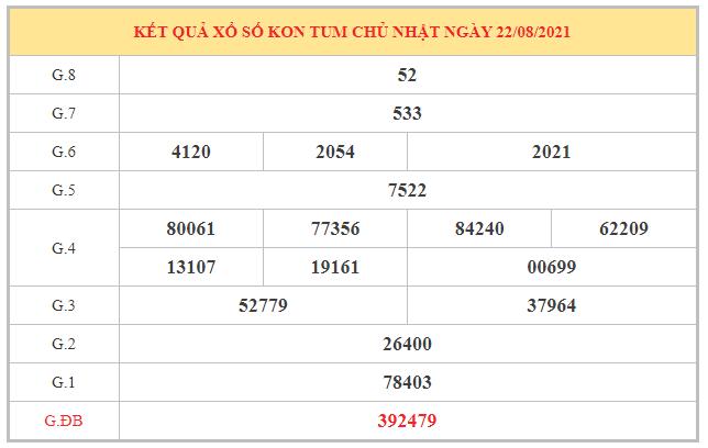 Dự đoán XSKT ngày 29/8/2021 dựa trên kết quả kì trước