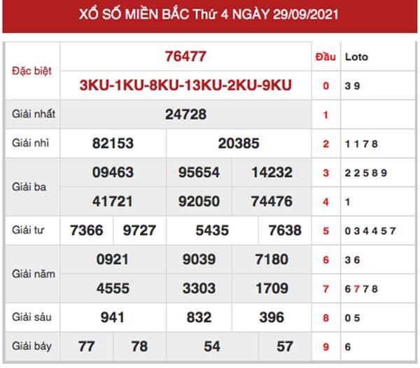 Phân tích XSMB 30/9/2021 chốt cặp số đẹp đài Thủ Đô