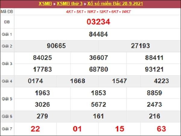 Nhận định XSMB 29-09-2021