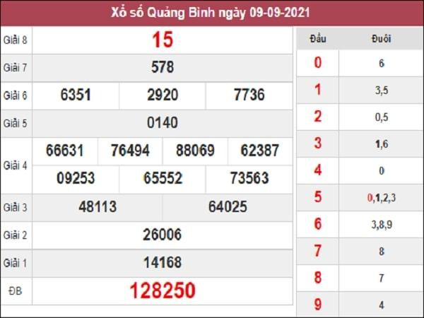 NHận định XSQB 16-09-2021