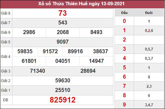 Dự đoán XSTTH ngày 20/9/2021 dựa trên kết quả kì trước