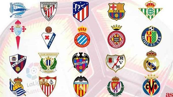 giải la liga có bao nhiêu vòng đấu