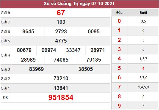 Dự đoán XSQT ngày 14/10/2021 chốt lô số đẹp thứ 5